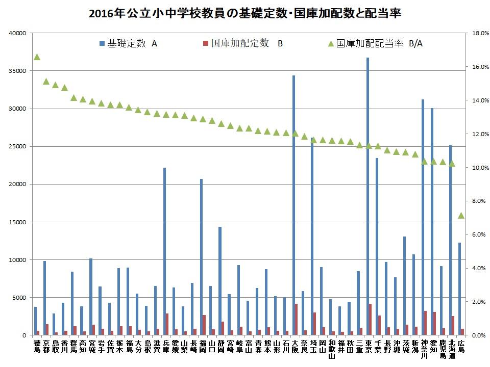 2016kisoteisuutokokkokahaiteisuu.jpg